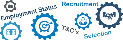 recrutment and selection in a manufacturing Dear readers, welcome to hr recruitment questions with answers and explanation these 20 solved hr recruitment questions will help you prepare for the interview conducted during the selection of hr freshers at campus placement or job interviews of hr professionals.